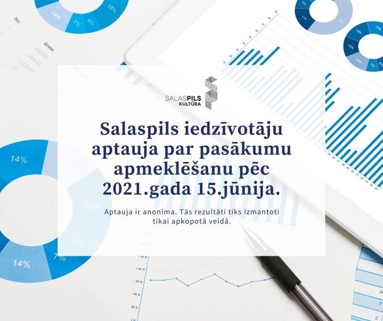 Salaspils iedzīvotāju aptauja par pasākumu apmeklēšanu pēc 2021.gada 15.jūnija